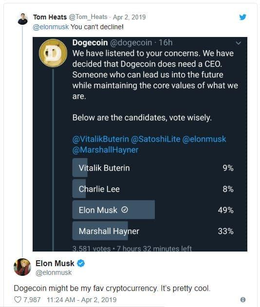 Elon Musk dice que su cripto favorita es Dogecoin