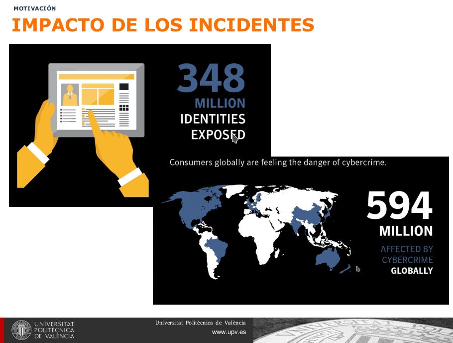 El Impacto de los incidentes de Seguridad