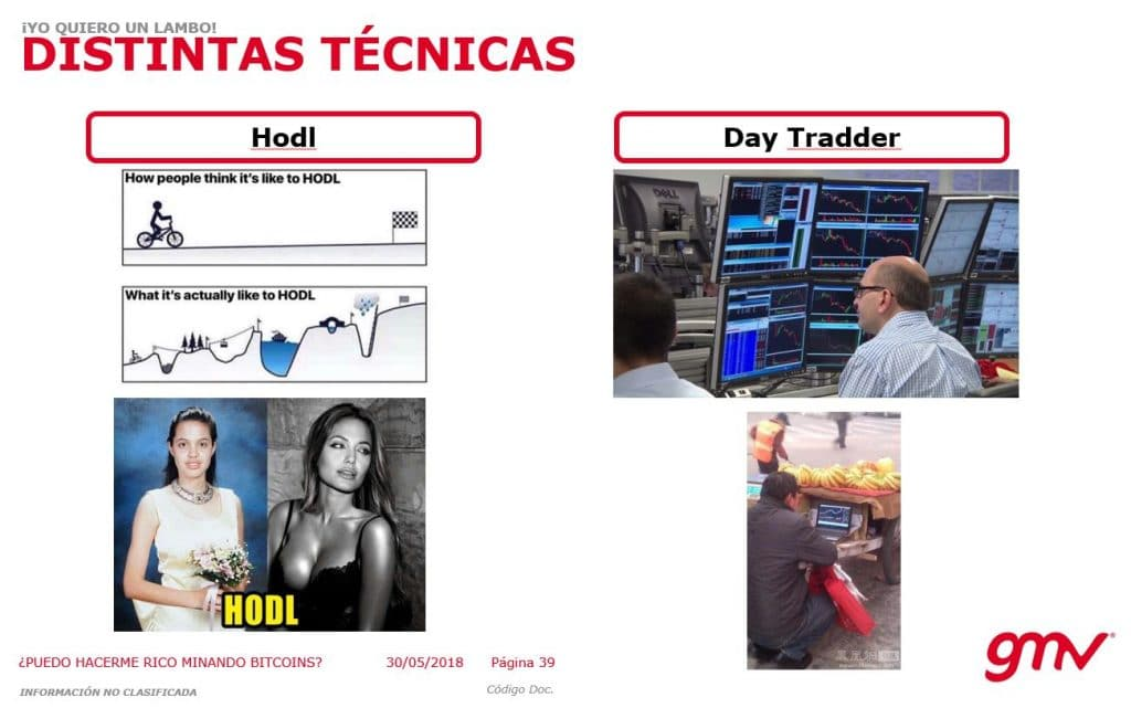 Distintas técnicas de trading