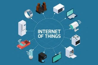 Los peligros del IoT