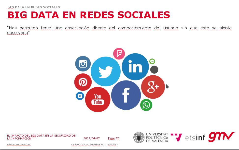 Big Data en Redes Sociales