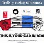 Ataques a coches autónomos