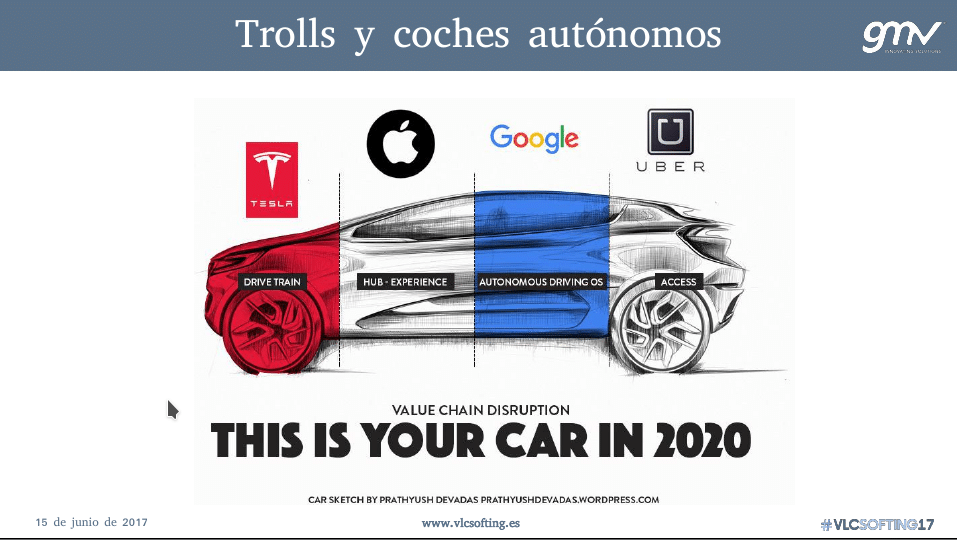 This is your car in 2020